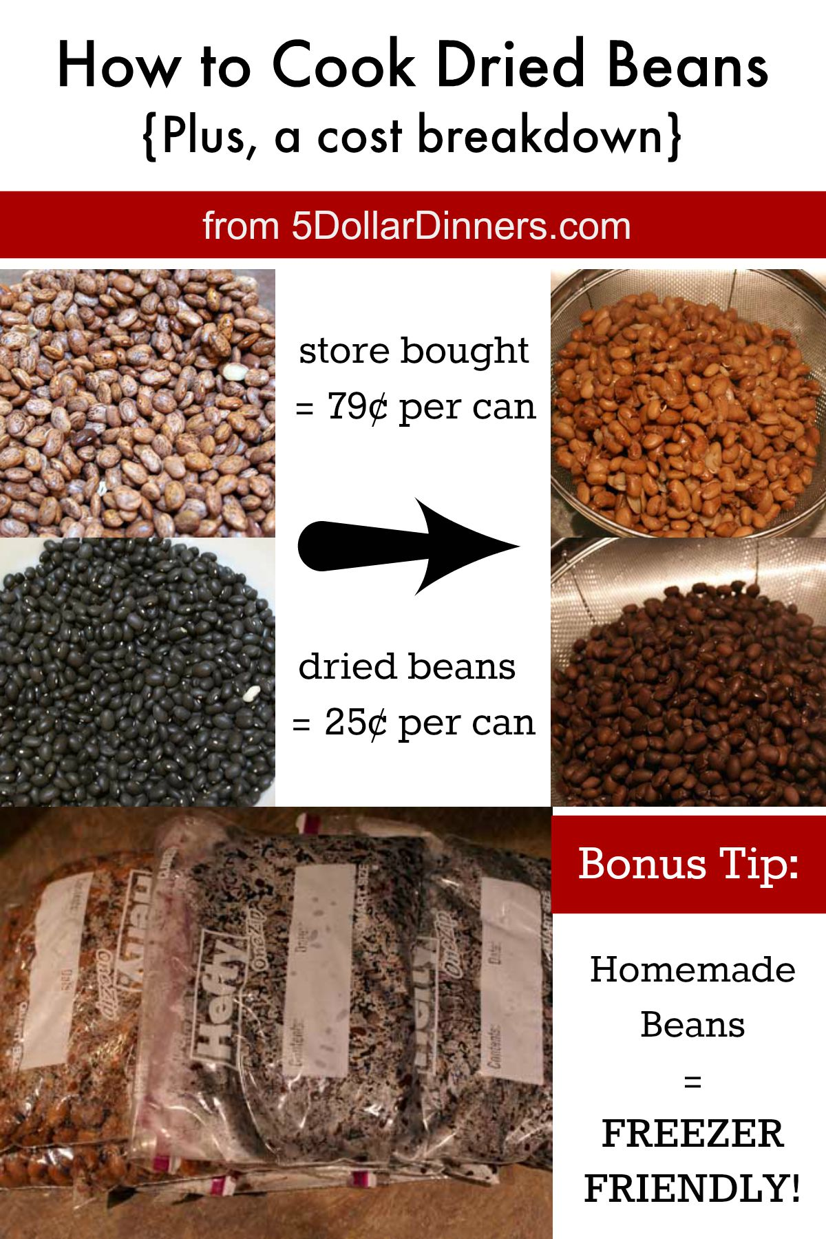 How to Cook Dried Beans   5DollarDinners.com