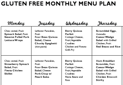 gluten free meal plan sample Gluten Free Meal Plan and Shopping List   Free Printables