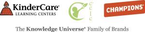 knowledge university