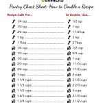 Free Printable: How to Double a Recipe | 5DollarDinners.com