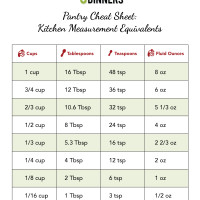 Free Printable: Kitchen Measurement Equivalents | 5DollarDinners.com