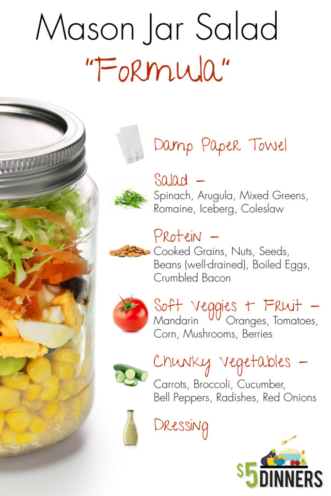 mason-jar-salad-formula