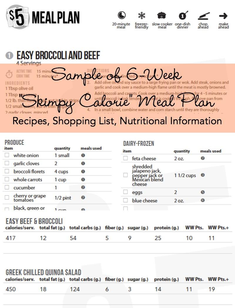 Skimpy Meal Plan Sample