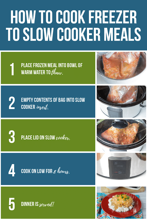 how to cooker freezer to slow cooker meals
